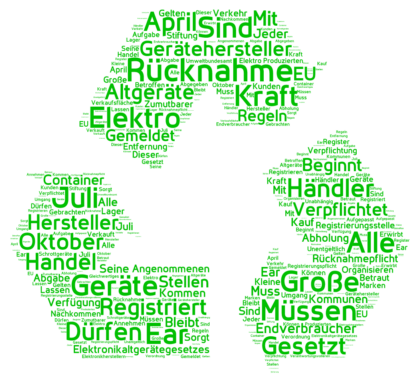 Elektro- und Elektronikaltgerätegesetz 2016